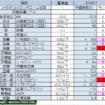 #12【40代初の健康診断 異常あり!?】